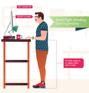 find the right standing desk